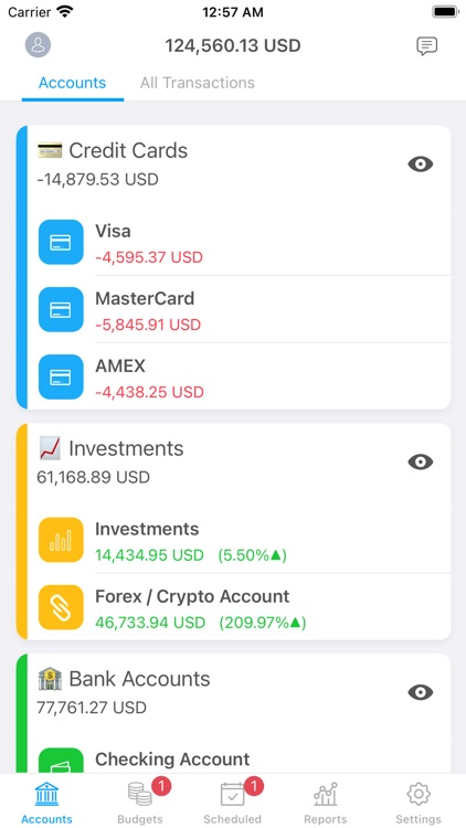 MoneyWiz 2021 Personal Finance