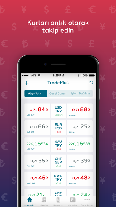 Screenshot for TradePlus in Netherlands App Store