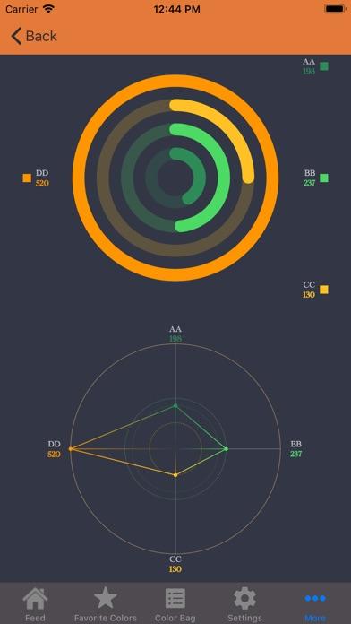 Screenshot #7 for Mynd - color illustrator