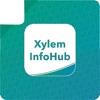 Xylem InfoHub