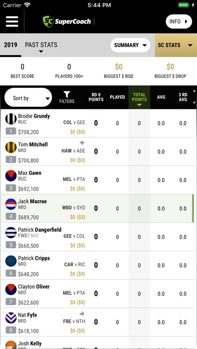 Download SuperCoach 2019 for Pc