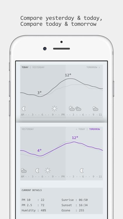 WeatherSheet Pro screenshot-3