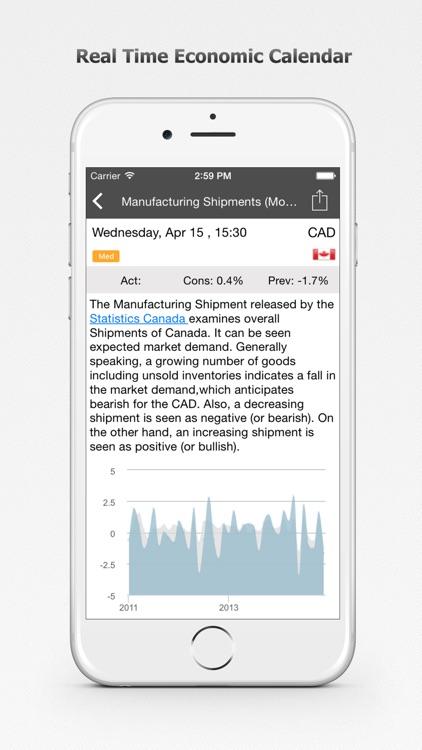 Forex Calendar, Market & News screenshot-3