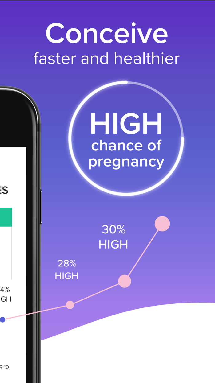 Glow Cycle & Fertility Tracker Screenshot