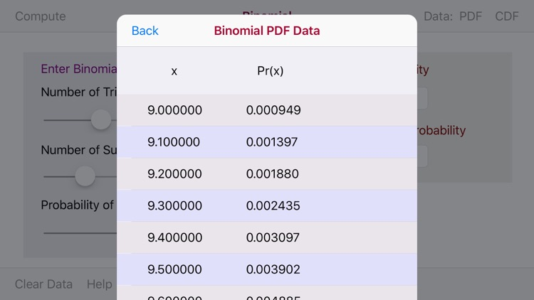 Binomial Distribution screenshot-3