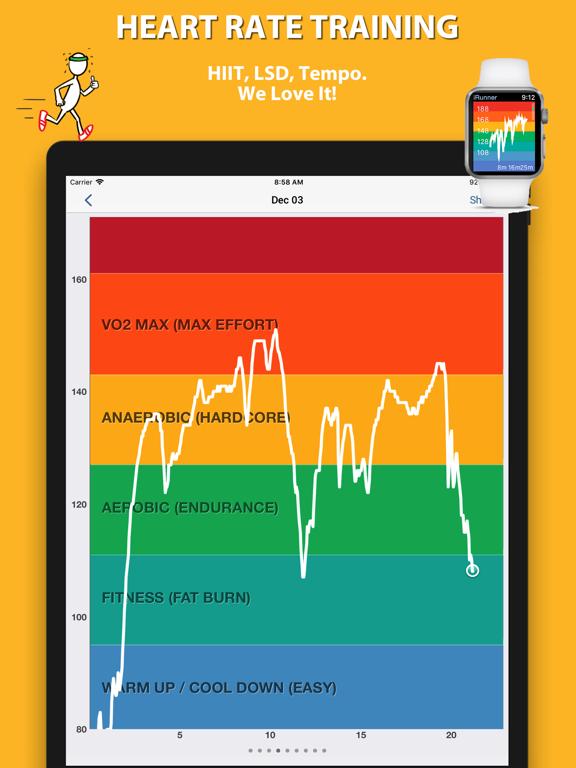 iRunner Run & Jog Tracker screenshot