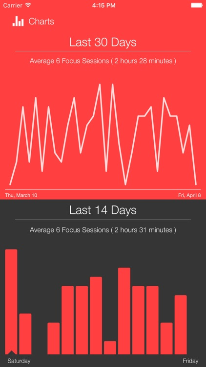 Focus Keeper - Time Management