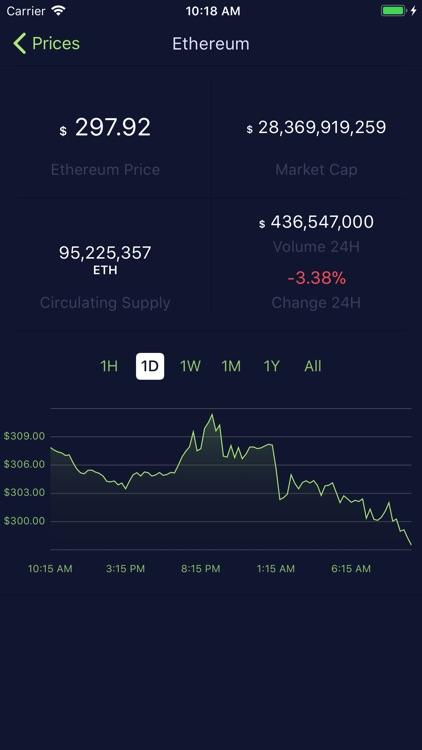 CoinTracker Crypto Portfolio screenshot-3