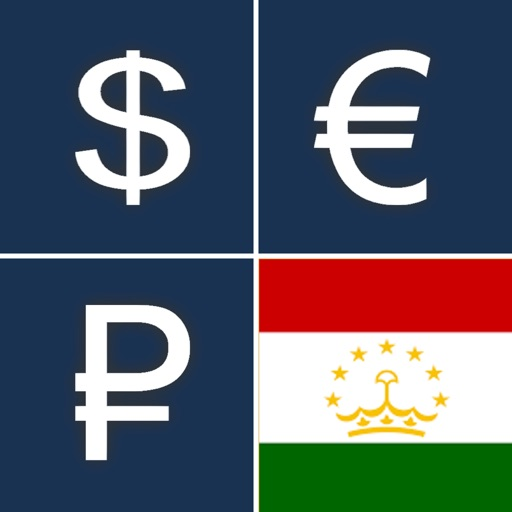 Курсы валют Таджикистана