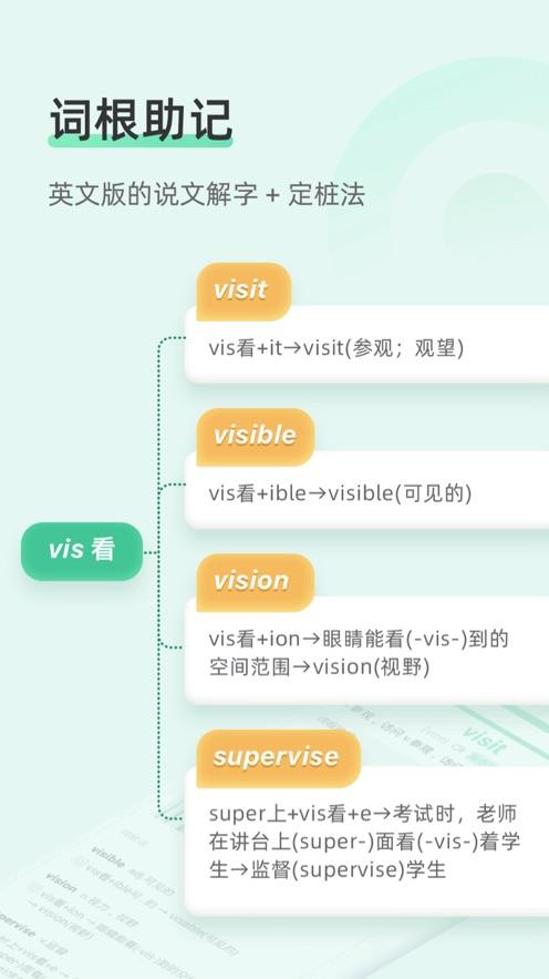 知米背单词-四级六级考研英语词汇学习软件(图3)