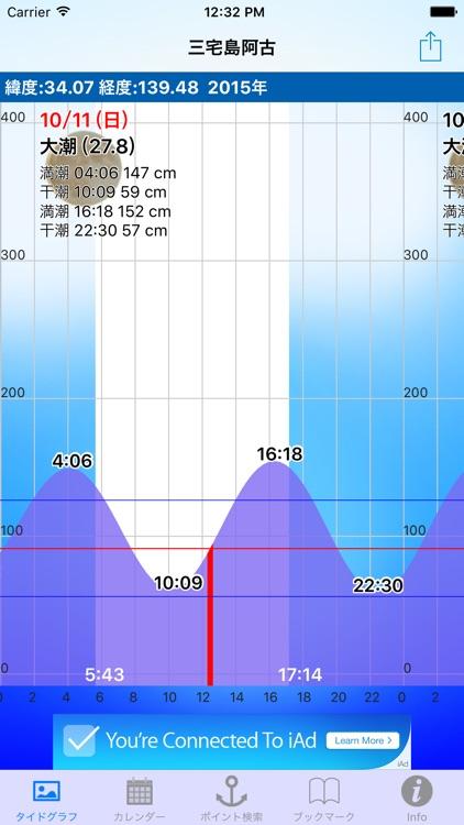 潮汐なび screenshot-0