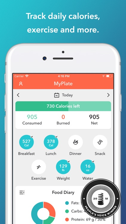MyPlate Calorie Counter screenshot-0