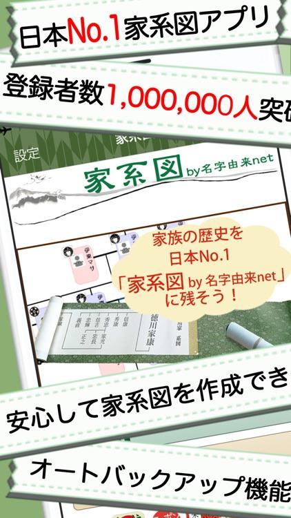 家系図 by 名字由来net 日本No.1 100万人