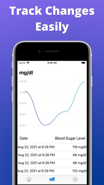 Diabetes, Blood Sugar Tracking
