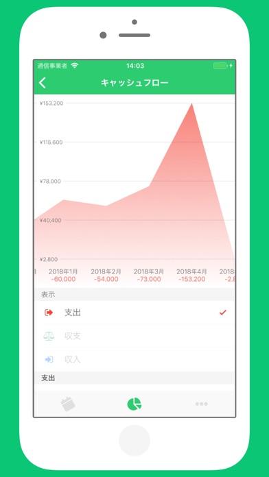 家計簿 Monelyze - シンプルな家計簿アプリスクリーンショット5