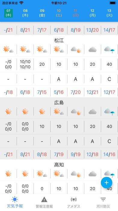 気象庁天気・防災情報のおすすめ画像4