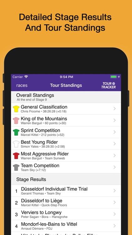 Tour De France Tour Tracker