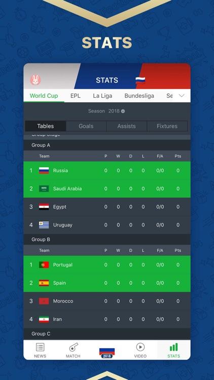 All Football - Scores & News screenshot-5