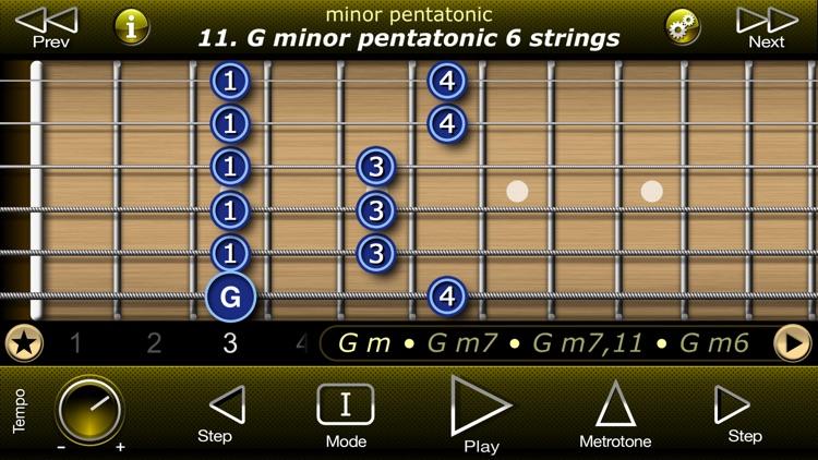 Guitar Modal Pentatonic Scales