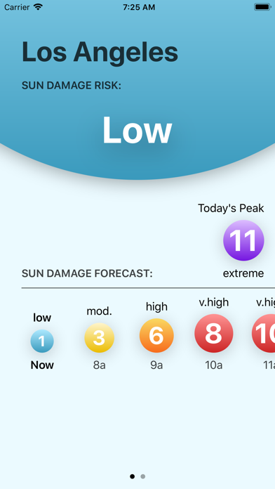 Top 10 Apps like UV Index Now - UVI Mate in 2019 for iPhone