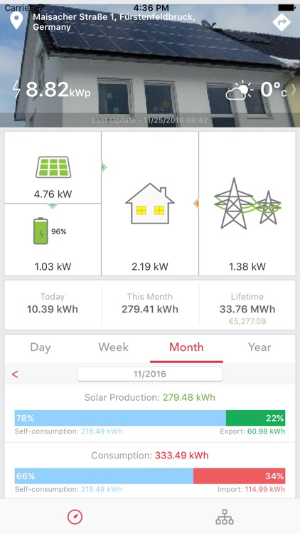 SolarEdge Monitoring screenshot-1