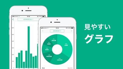 青色申告・白色申告のTaxnote 弥生会計対応 ScreenShot3