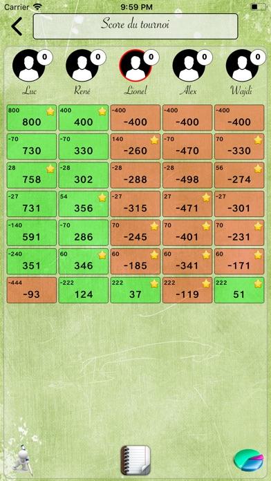 Score Tarot