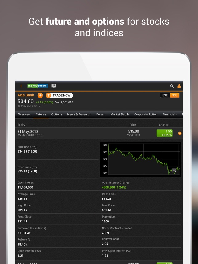 Moneycontrol Markets on iPad on the App Store