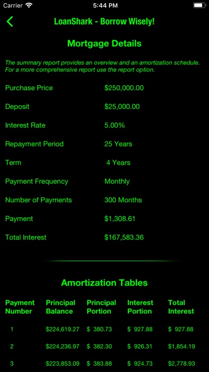 Loan Shark Loan Mortgage Lease screenshot-5