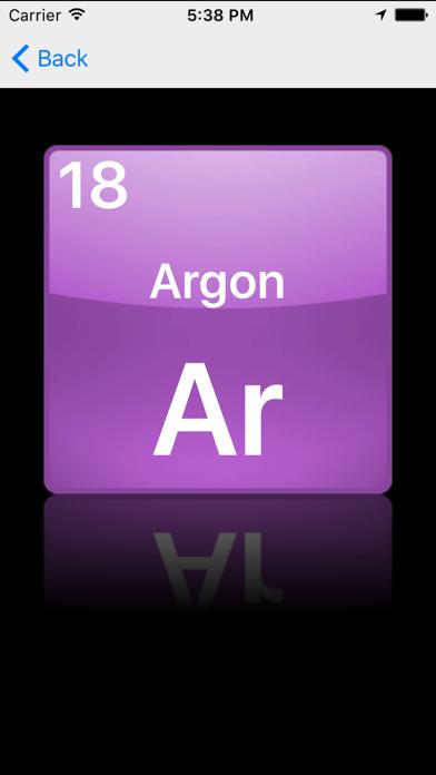 点击获取Periodic table of the chemical elements Lite