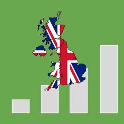UK Penny Stock Screener