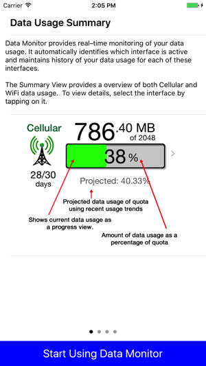 Data Monitor - Manage Data Usage in Real Time on the App Store