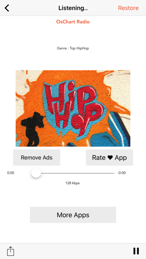 Hip Hop Radio Stations - BEST HIPHOP RAP R&B MUSIC on the