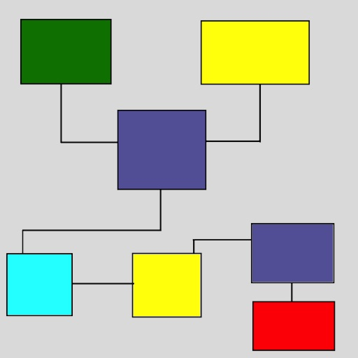 PVI - Flow Chart