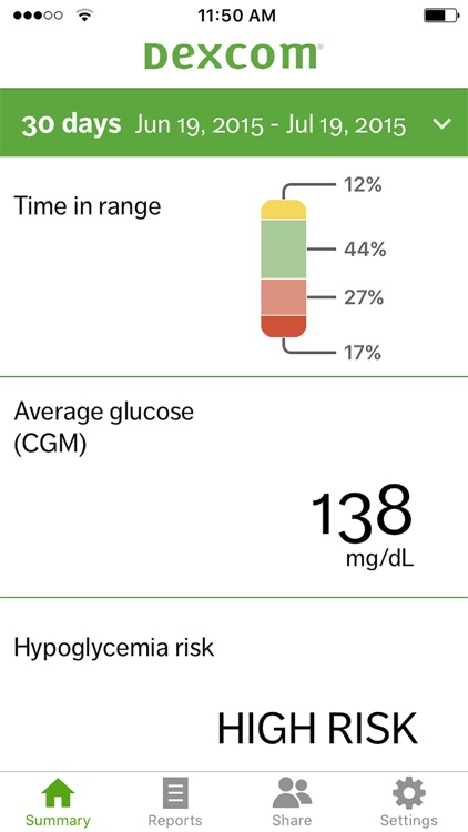 Dexcom CLARITY Reports screenshot-0
