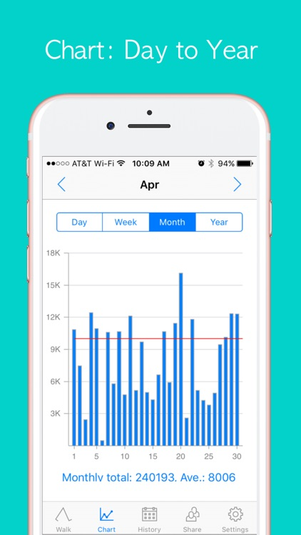 StepOn Step Tracker-Pro