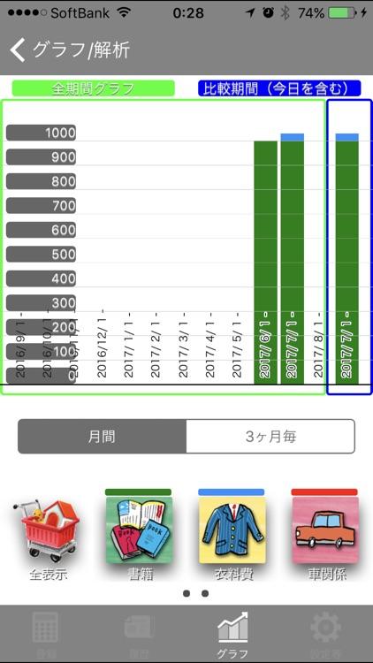 iMoneyFlow screenshot-4
