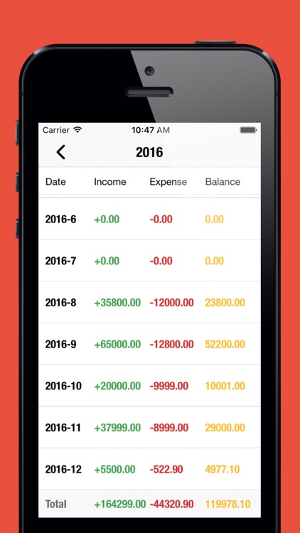 Spending Tracker-Expense, Income & Account Balance screenshot-4