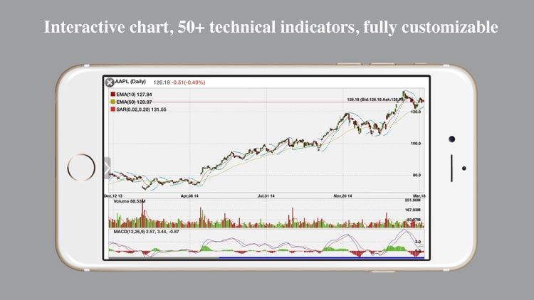 Stocks Pro : Real-time stock screenshot-3
