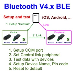 BLE to Serial Terminal on the App Store