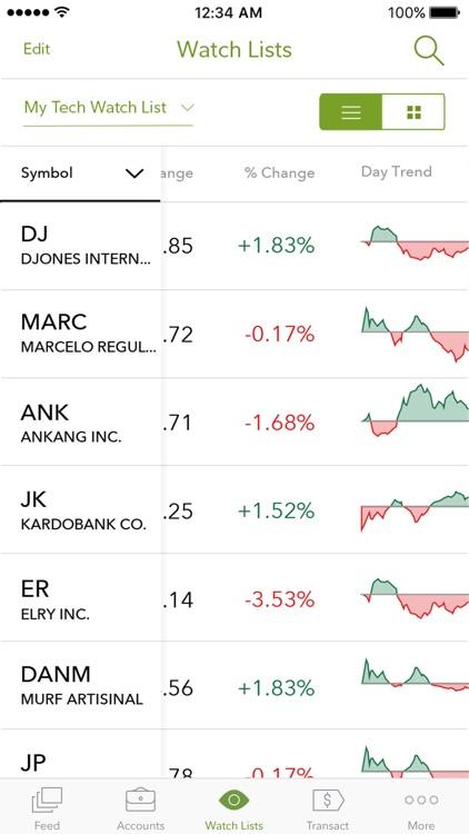 Fidelity Investments screenshot-4