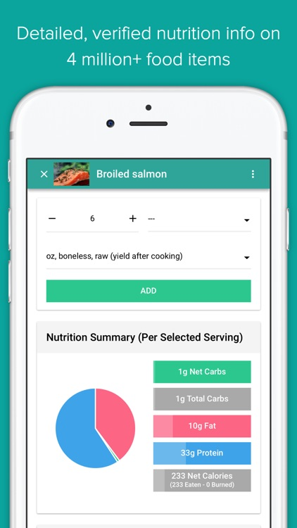 Macros Tracker PRO - Weight Loss Diet & Exercise screenshot-1