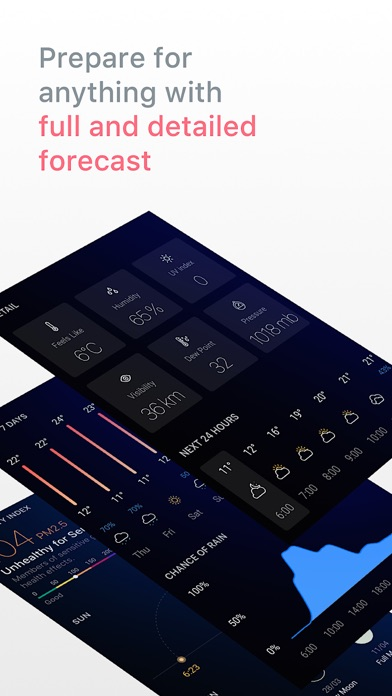 Today Weather - Forecast Screenshot