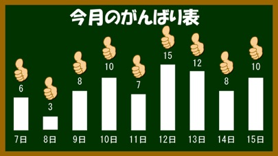 にほんご-カタカナ ScreenShot4