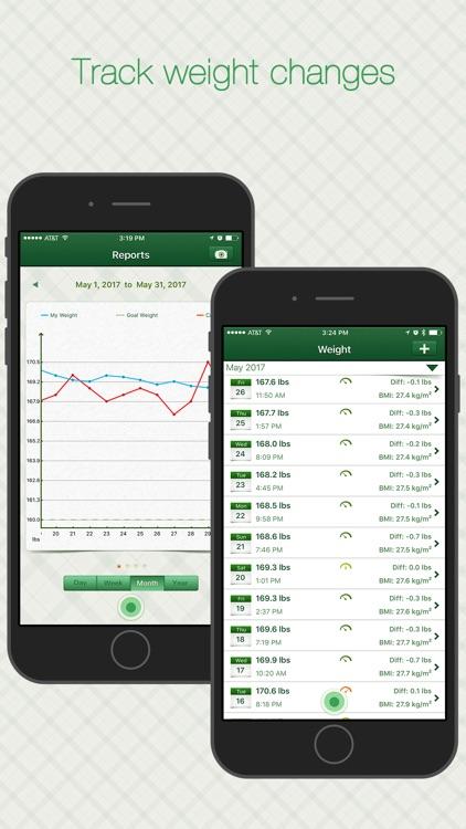 Restaurant Calorie Tracker - Diet & Weight Control screenshot-3