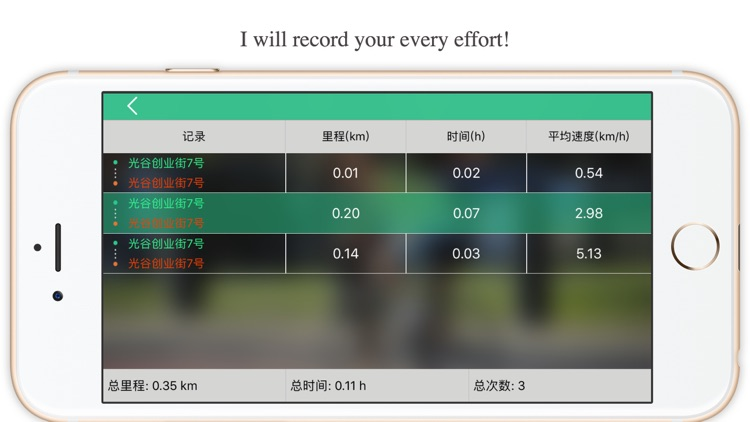 Bike Tracker Pro - Cycling Navigation&Speedometer screenshot-2
