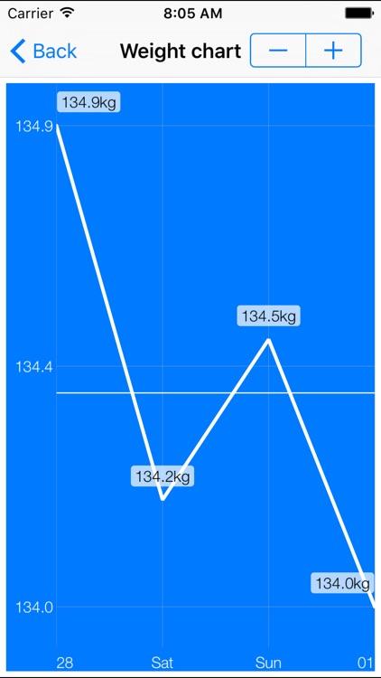 Simplest Calorie Counter screenshot-3