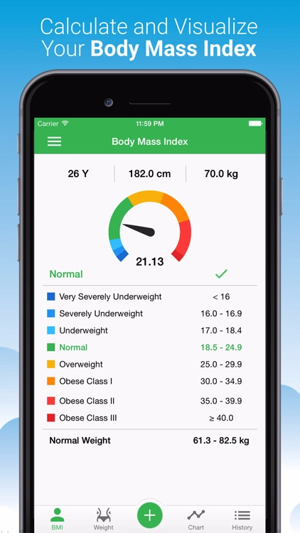 BMI Calculator & Weight Loss Pro screenshot-0
