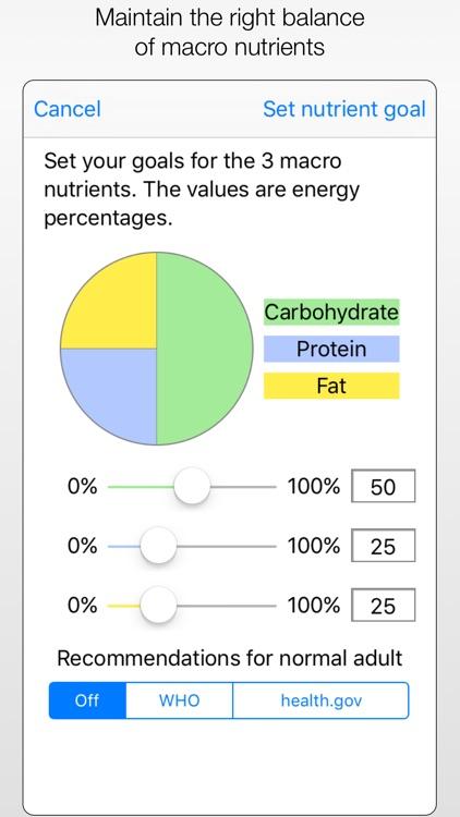 Diet Counts — (5:2 Buddy) calorie counter screenshot-3