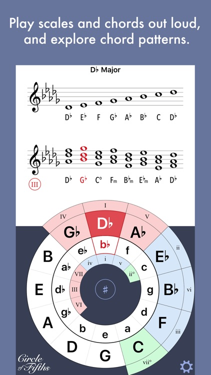 Circle of Fifths, Opus 1